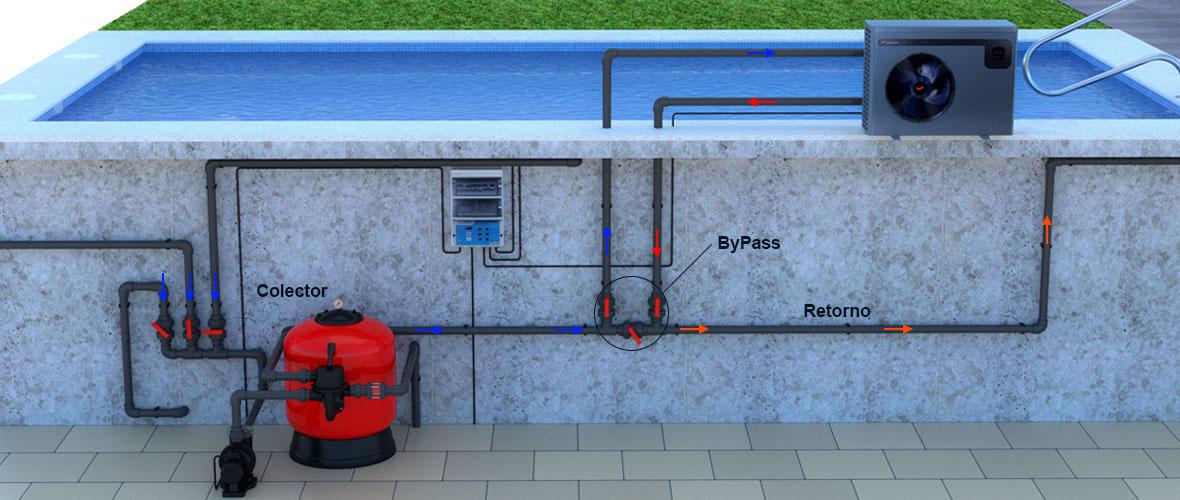 Croquis de instalación de bomba de calor para piscinsa